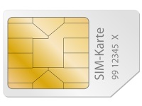 Dual-SIM-Handy Adapter